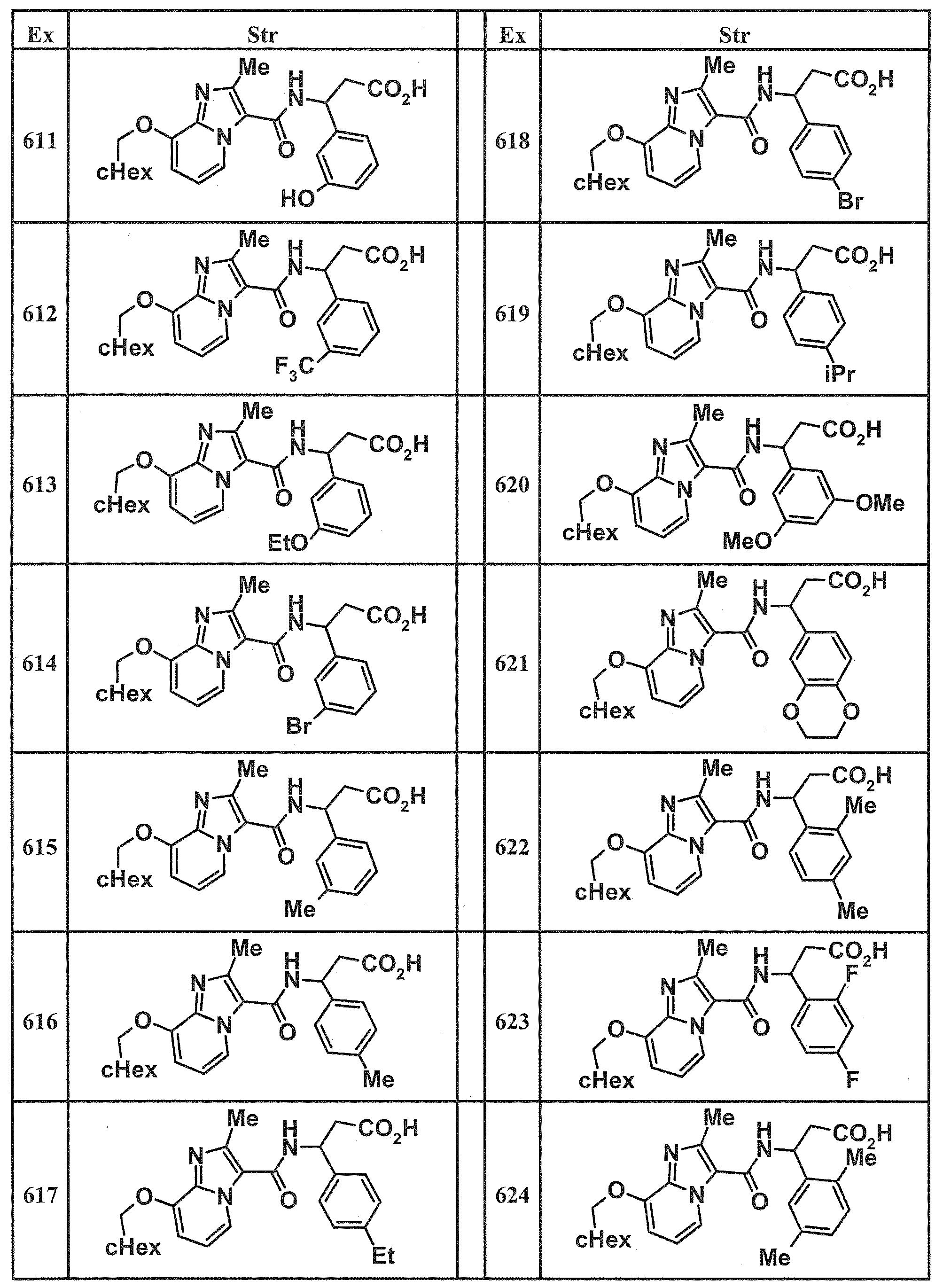 Figure JPOXMLDOC01-appb-T000104