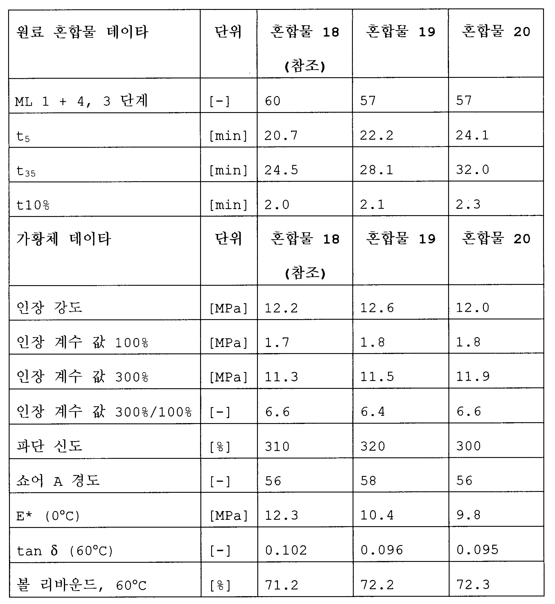 Figure 112004026336918-pat00035
