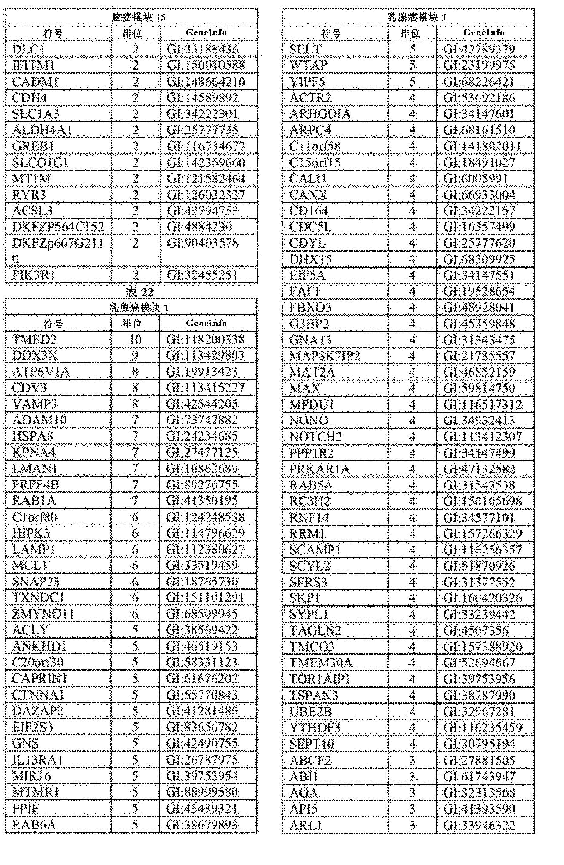 Figure CN102858999AD00661