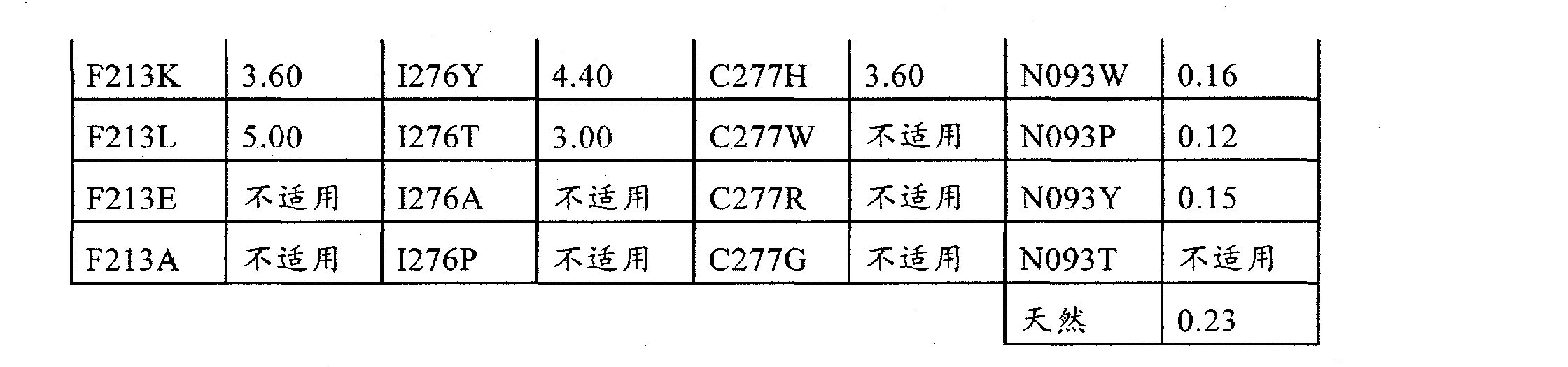 Figure CN102264894AD00661