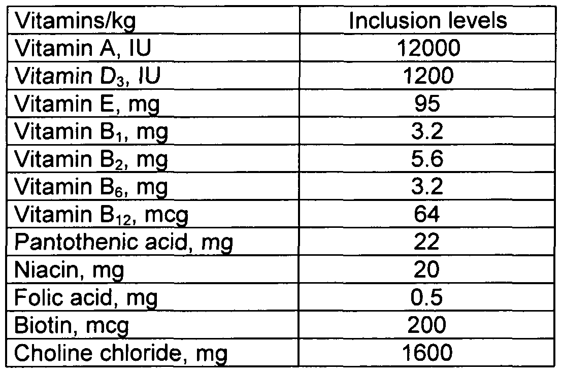 WO2007020042A1 - Use of 25-hydroxy vitamin d3 to improve male animal