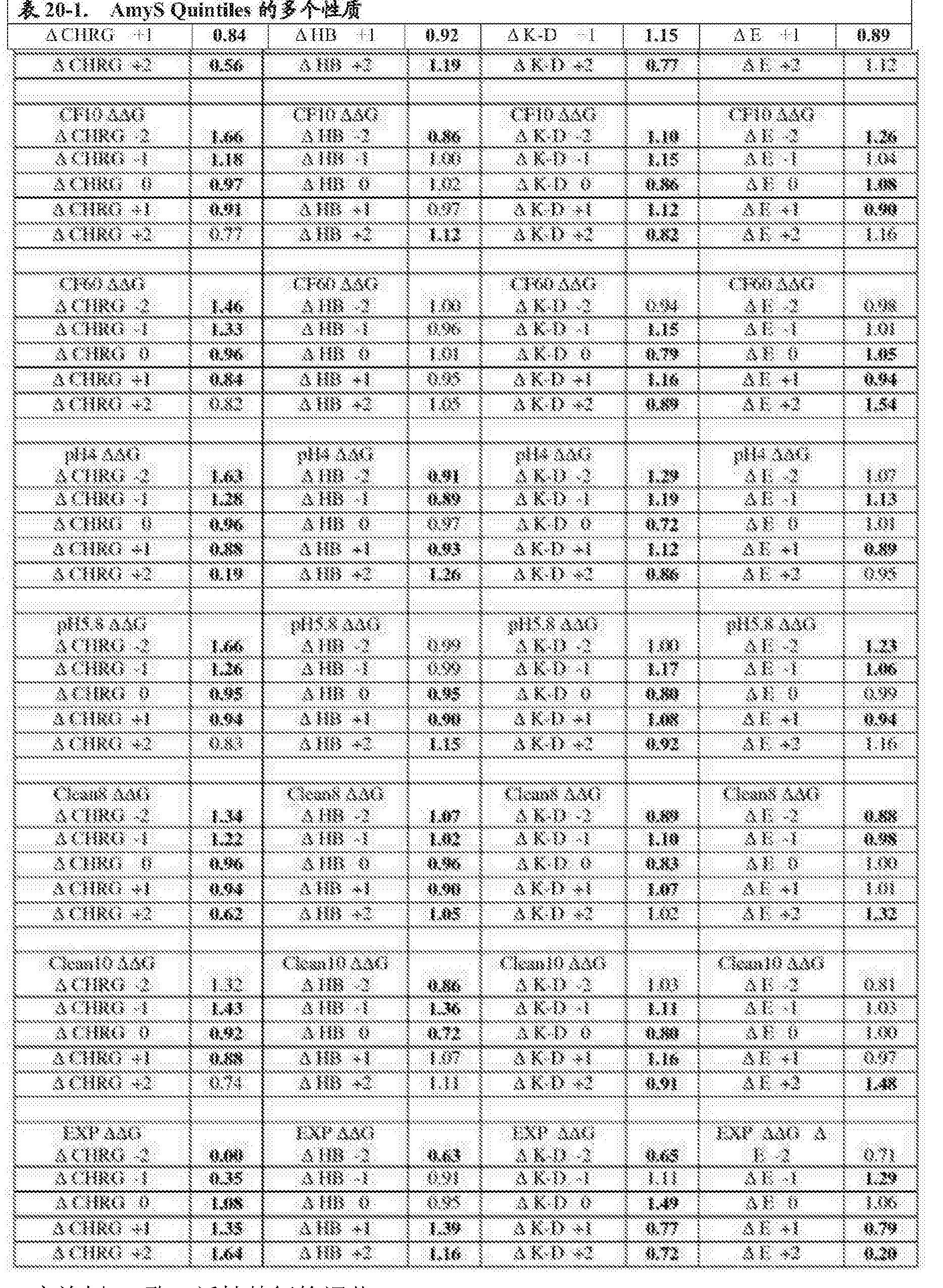 Figure CN105483099AD00801