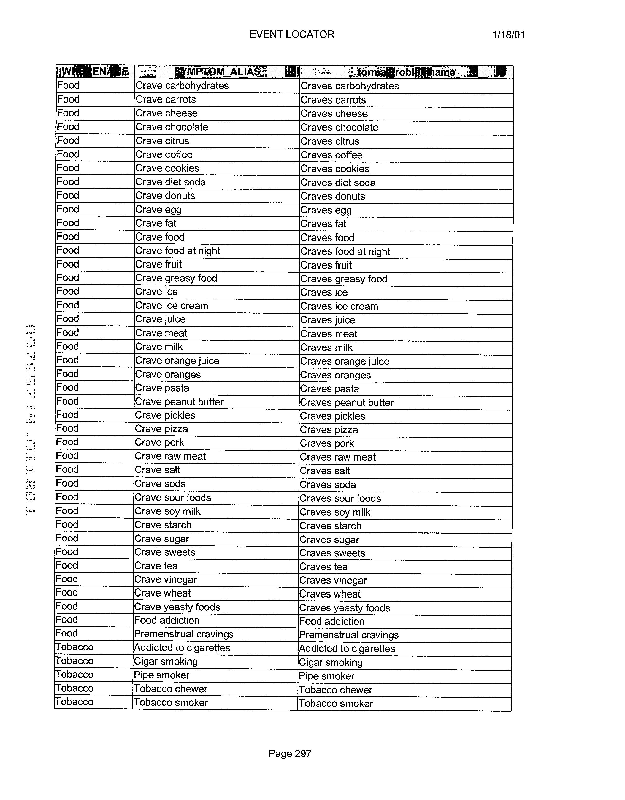 Figure US20030061072A1-20030327-P00298