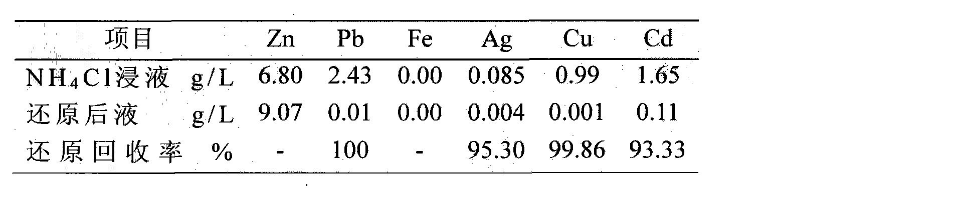 Figure CN102443701AD00062