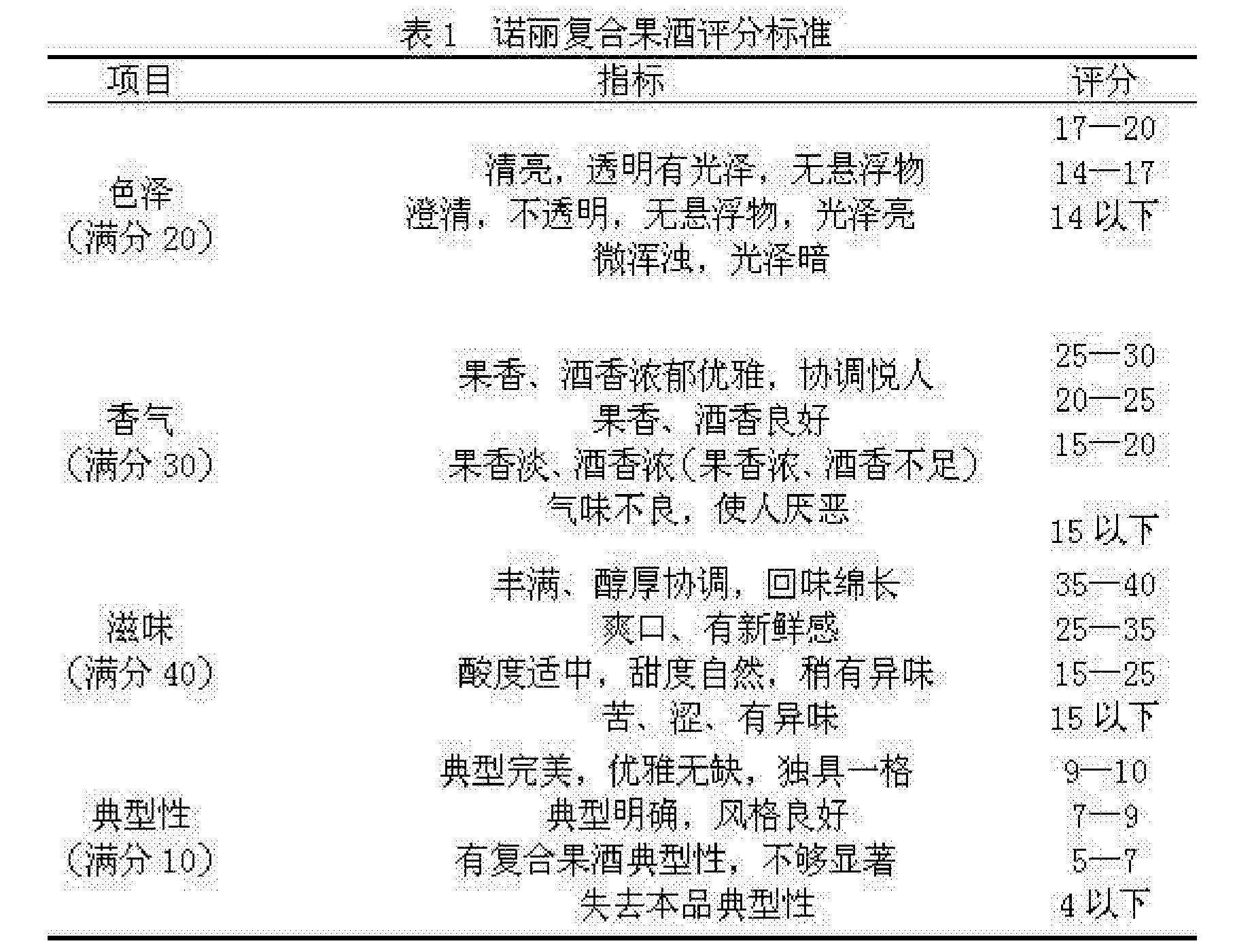 Figure CN105505680BD00061