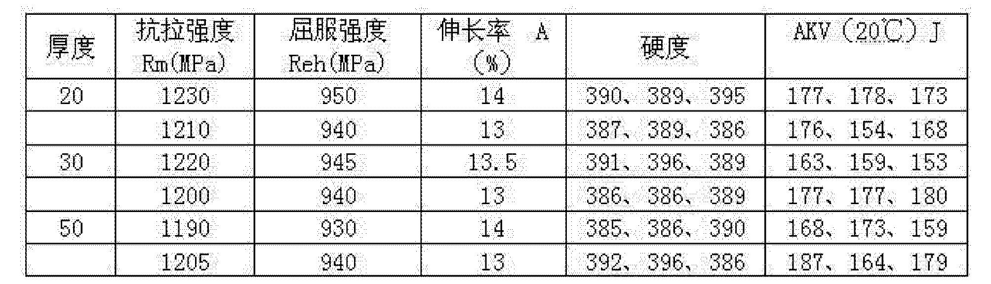 Figure CN102363859BD00052
