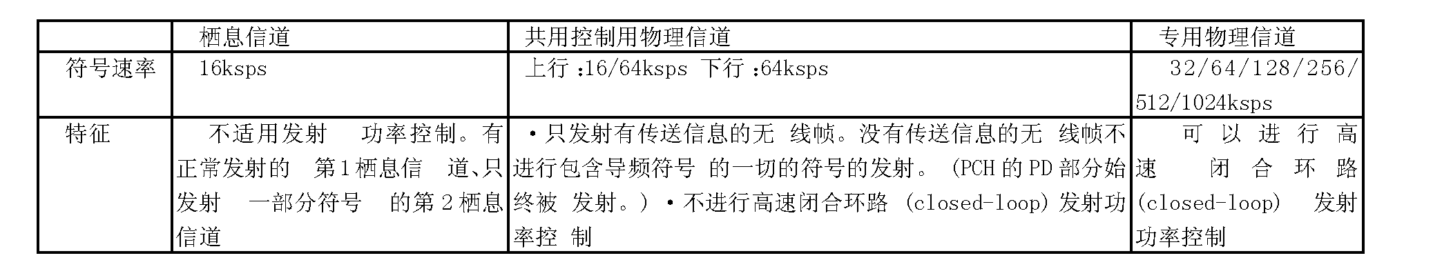 Figure CN1510937BD00111