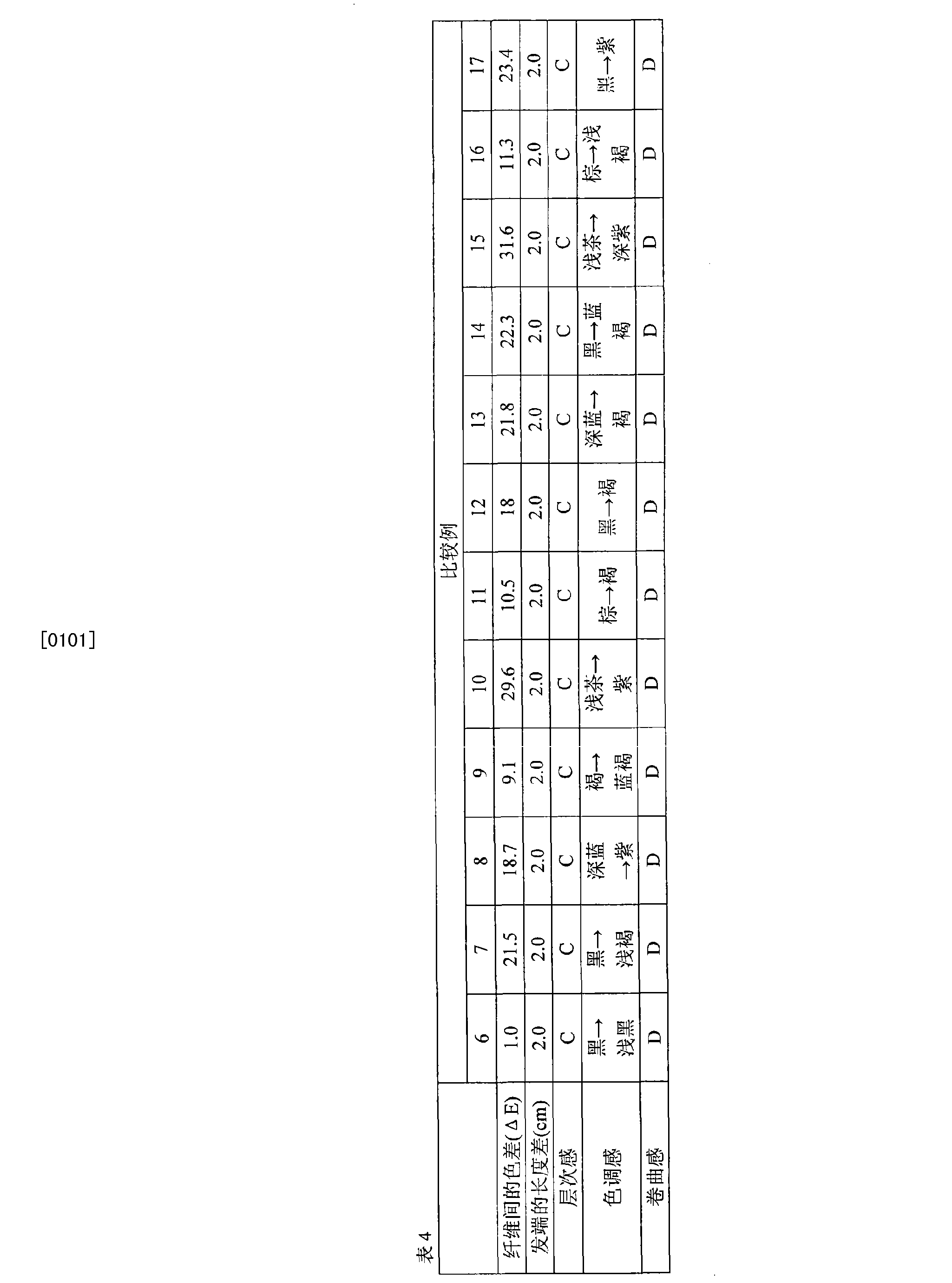 Figure CN101489427BD00141