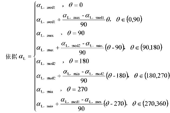 Figure CN105451151AD00141