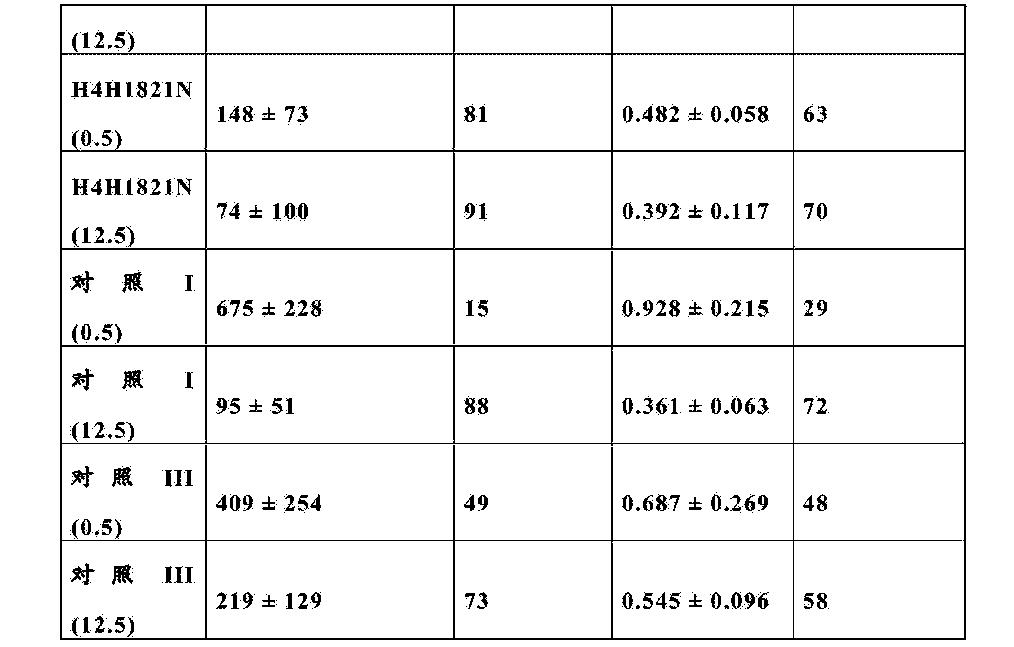Figure CN103917562BD00351