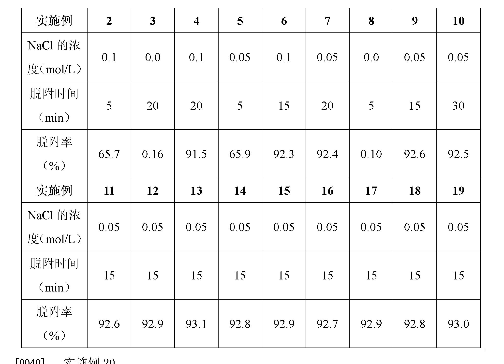 Figure CN102583628AD00062