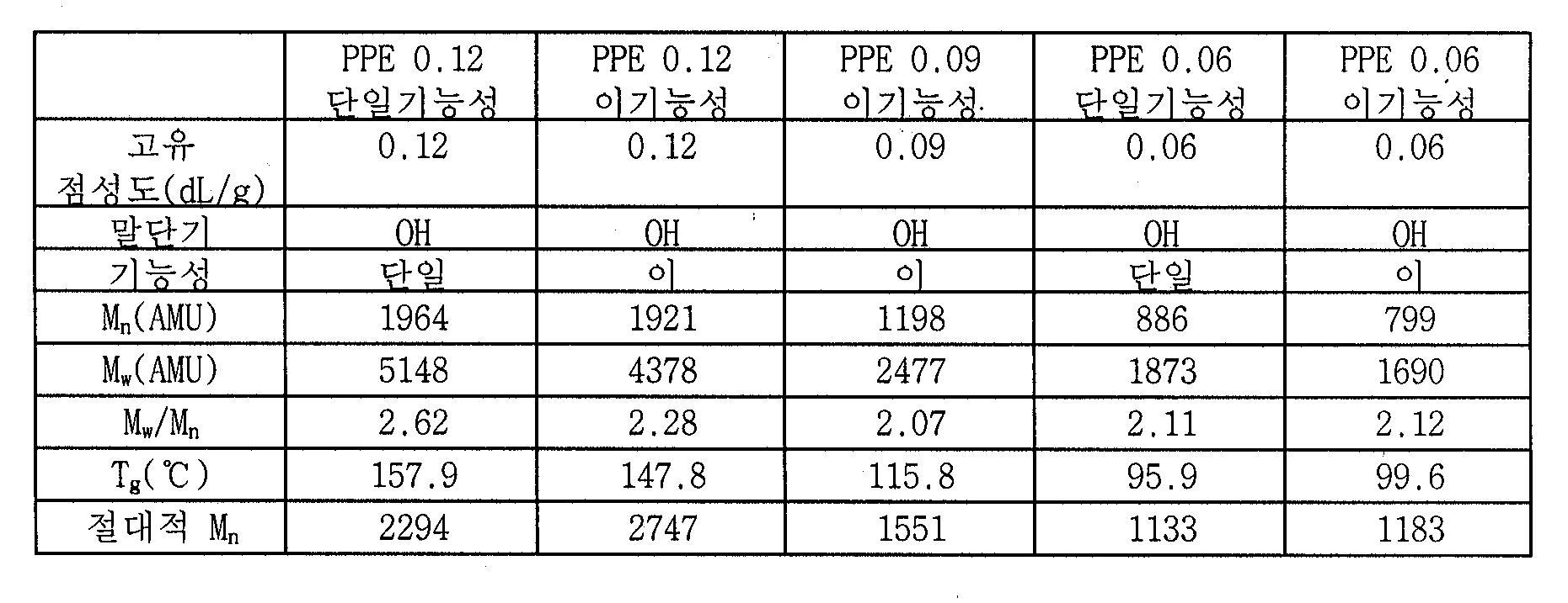 Figure 112009046791011-pct00017