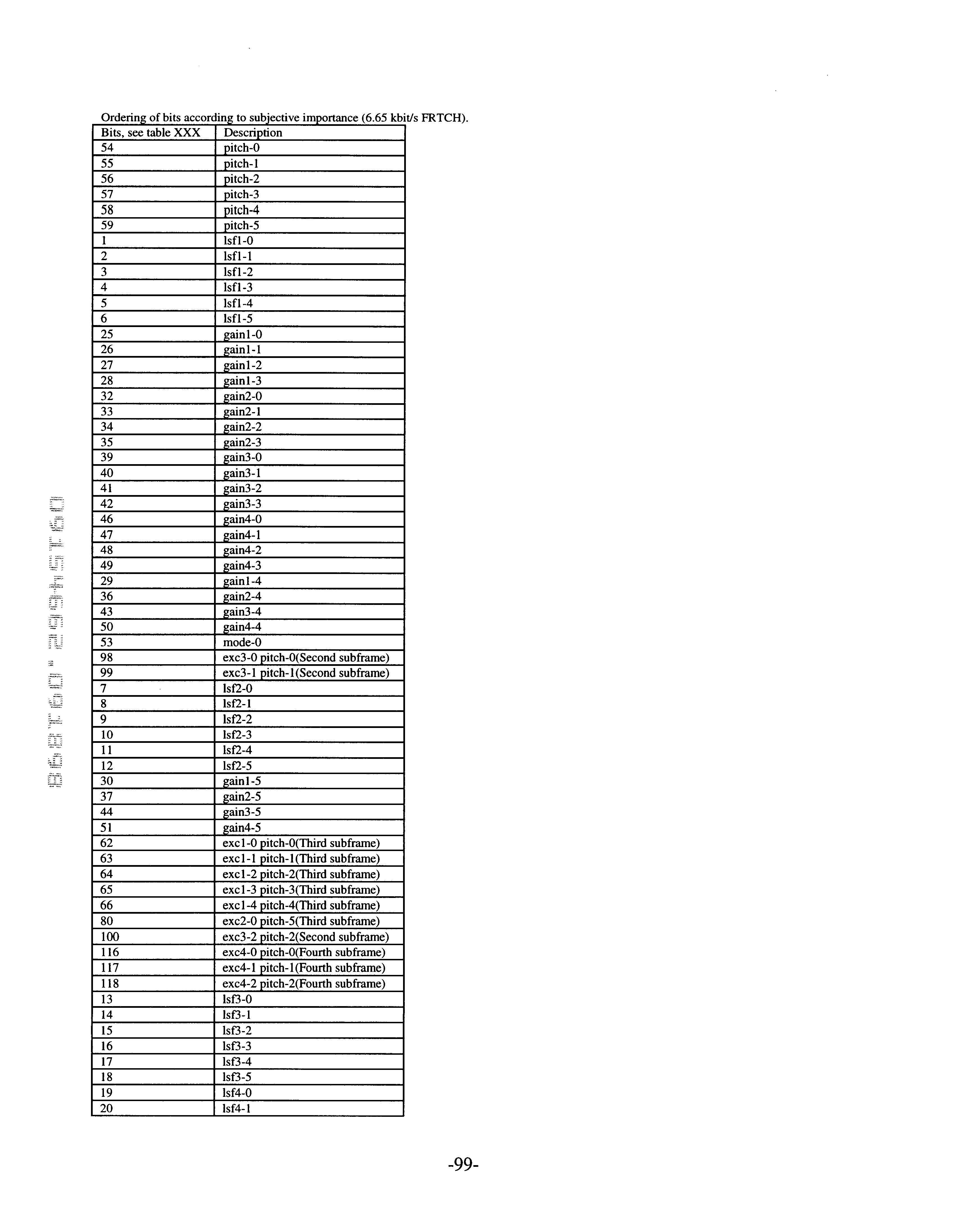Figure US06493665-20021210-P00008