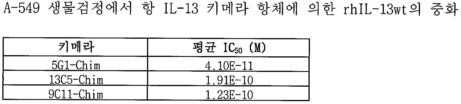 Figure 112015043114283-pat00019