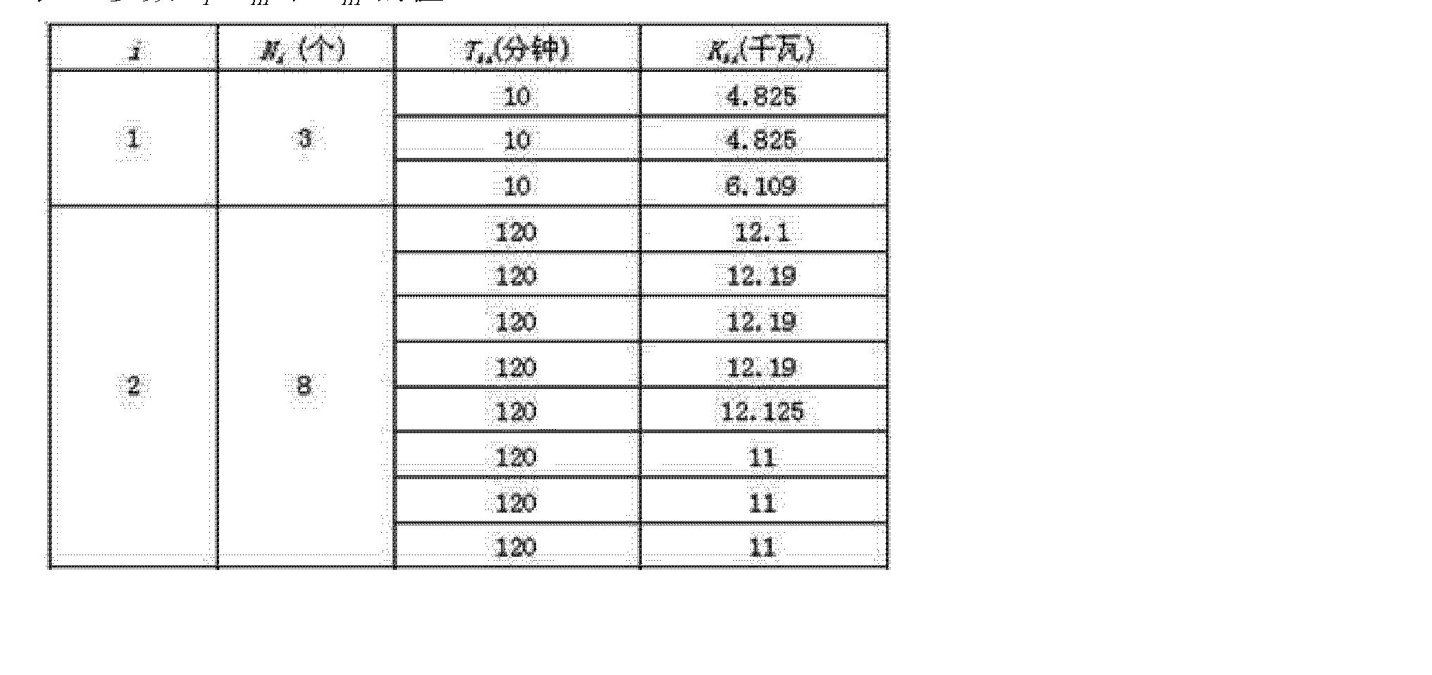 Figure CN102183931BD00102