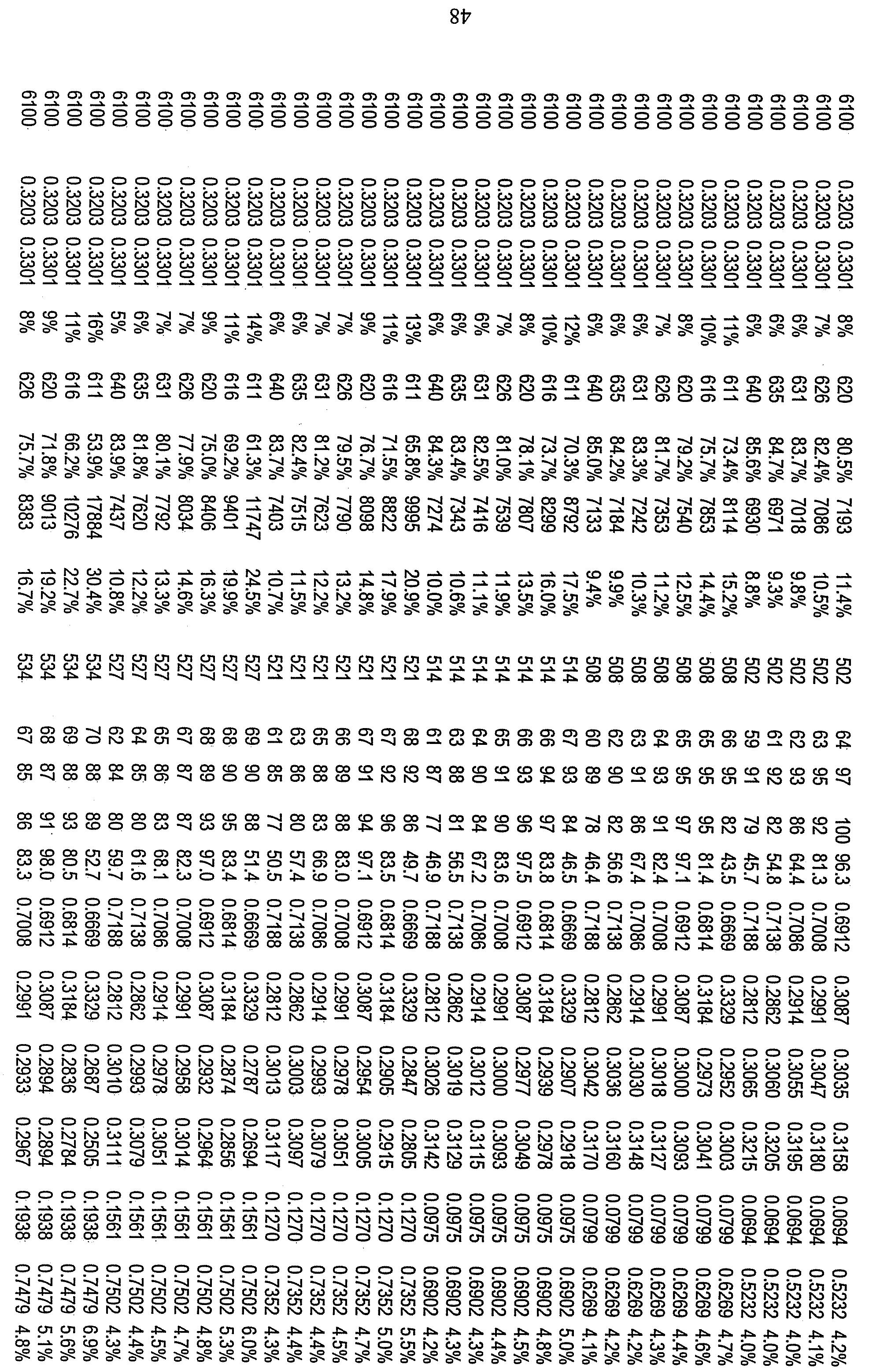 Figure 112010029469117-pct00014