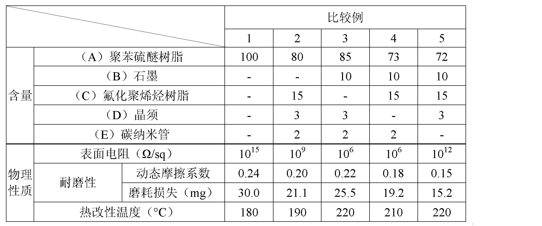 Figure CN102124056BD00112