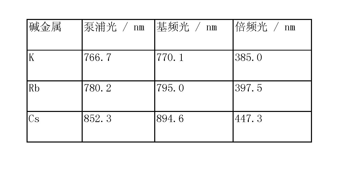 Figure CN103066491AD00091