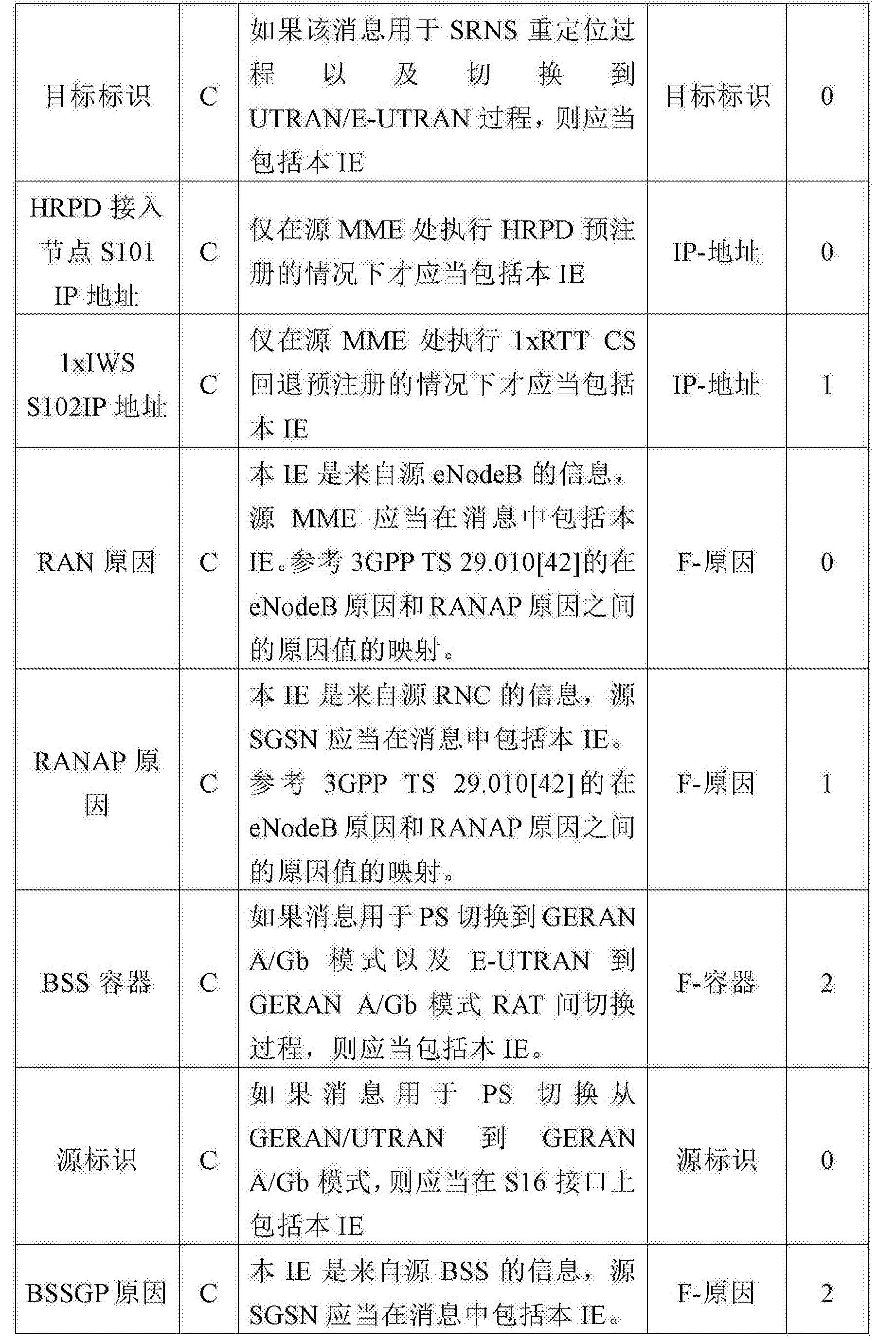 Figure CN103229546BD00451