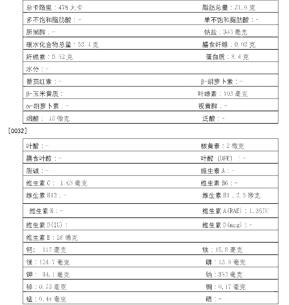 Figure CN105795395AD00061
