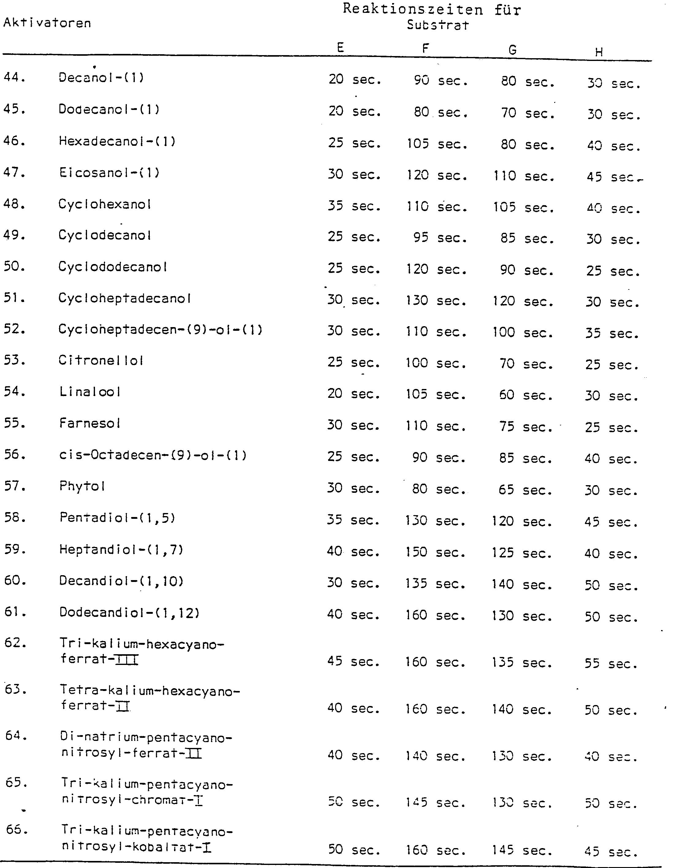 Sodium preparation tetraborat - an effective remedy against candidiasis 69