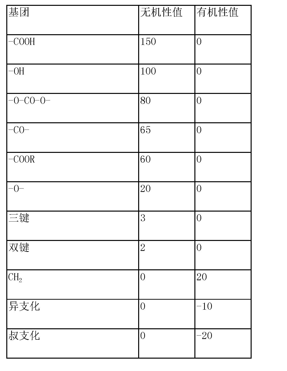 Figure CN104271094BD00181