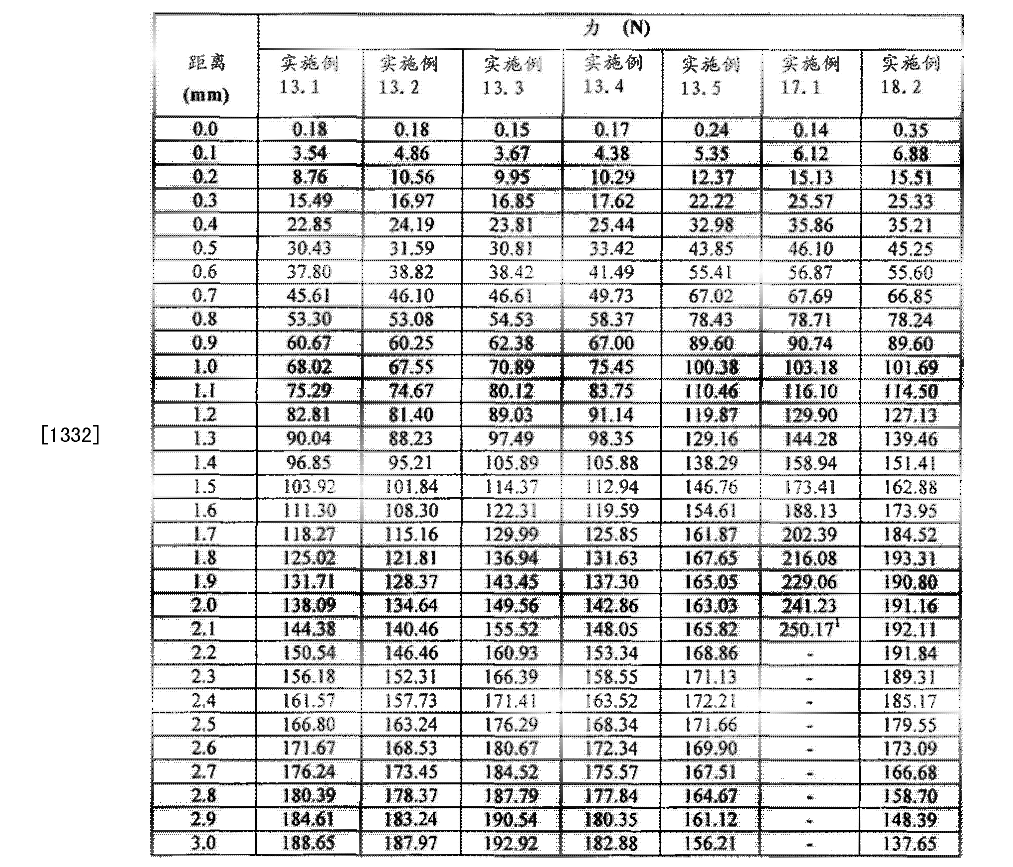 Figure CN102657630BD01311
