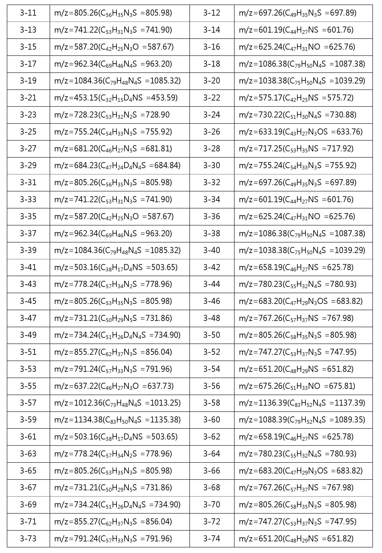 Figure 112012076872254-pat00097