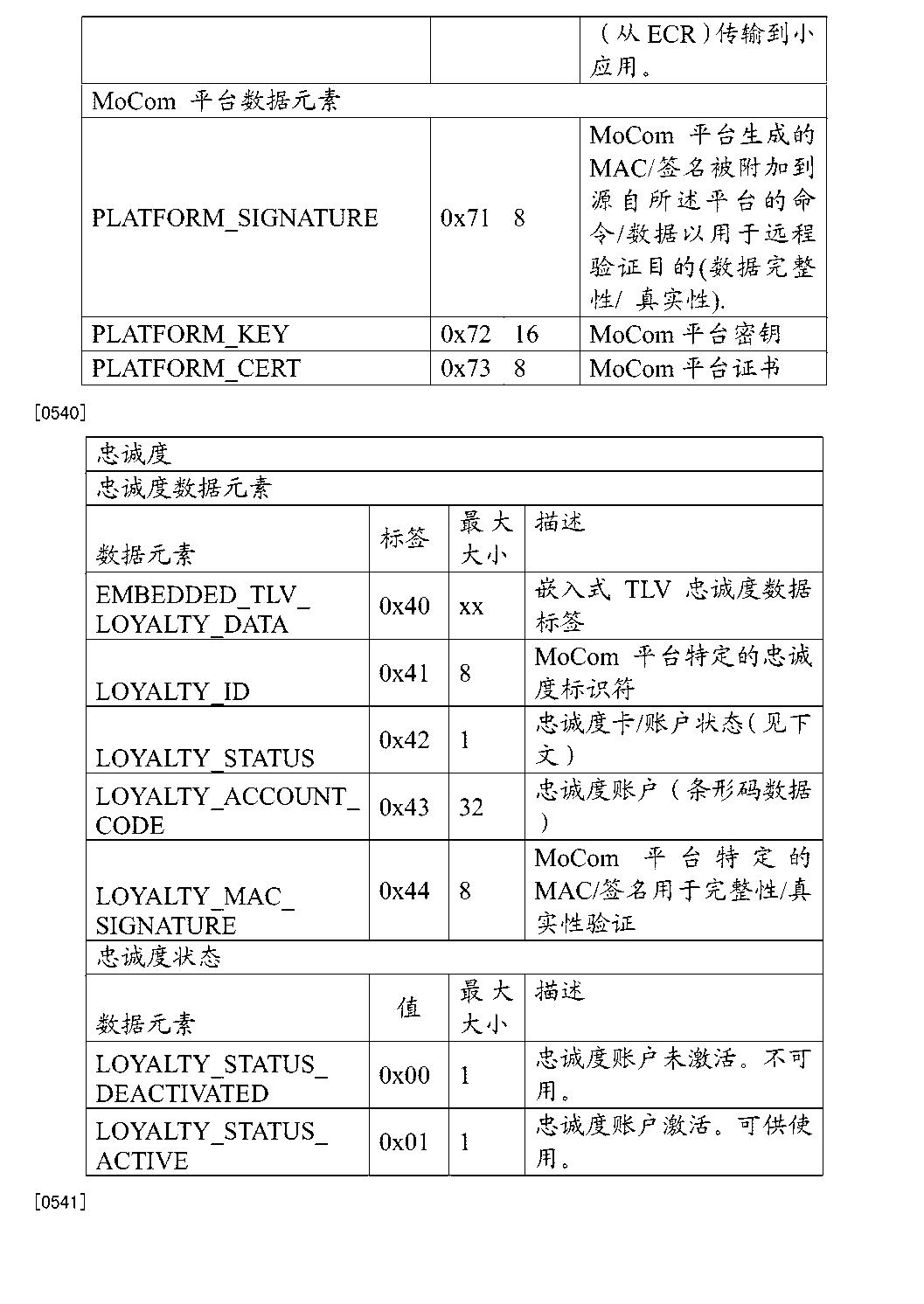 Figure CN104584043AD00601