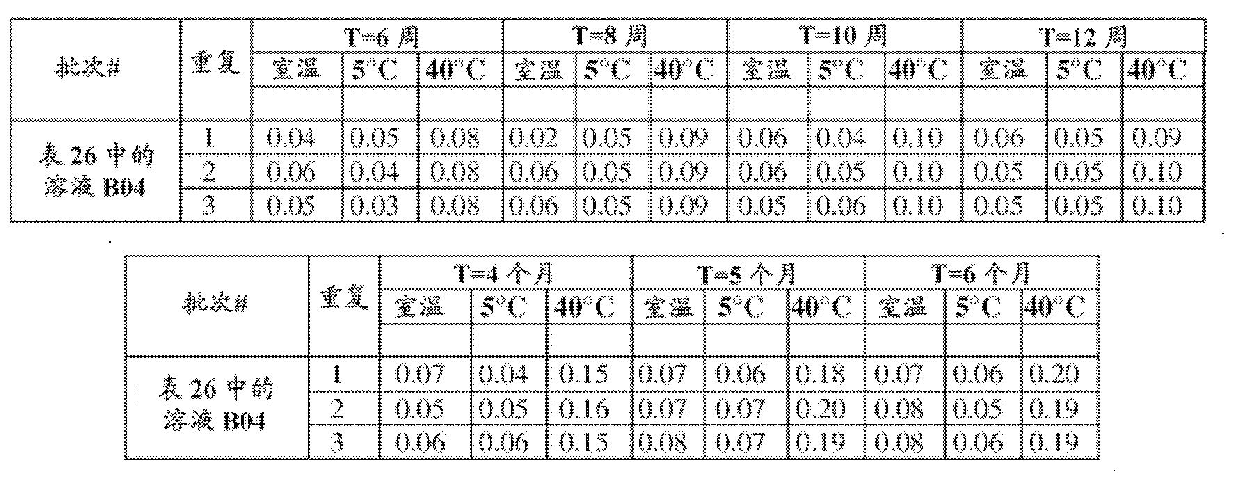 Figure CN102395274BD00602
