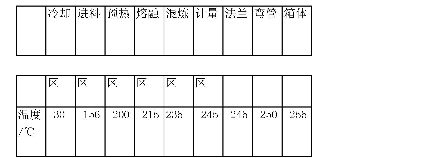Figure CN101481830BD00071