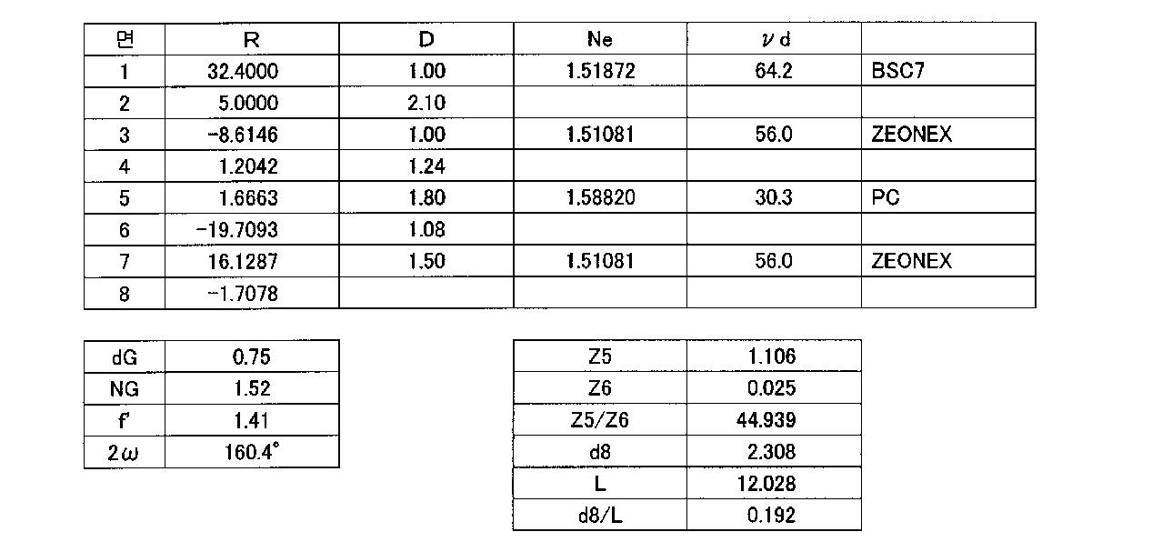 Figure 112006012752748-pat00012
