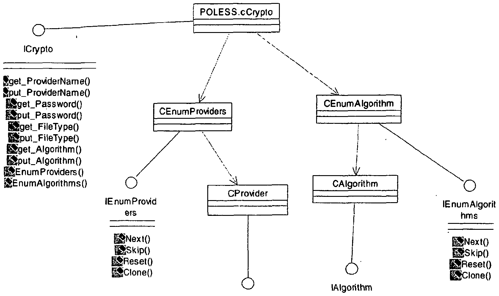 Wo2003043255a9 Method And System For Computer Based Testing Using Description Schematic Block Diagram Examplejpg Figure Imgf000142 0001