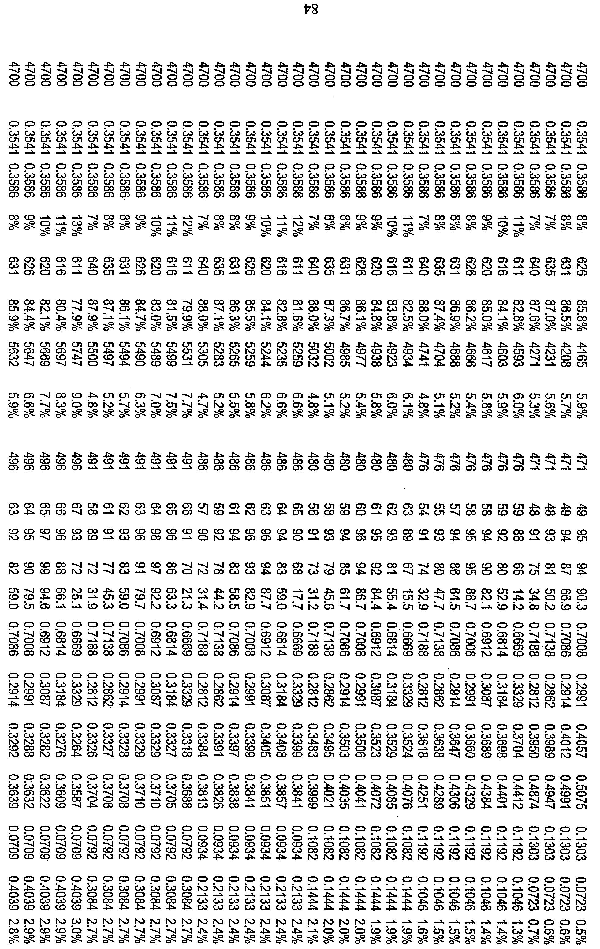 Figure 112010029469117-pct00050