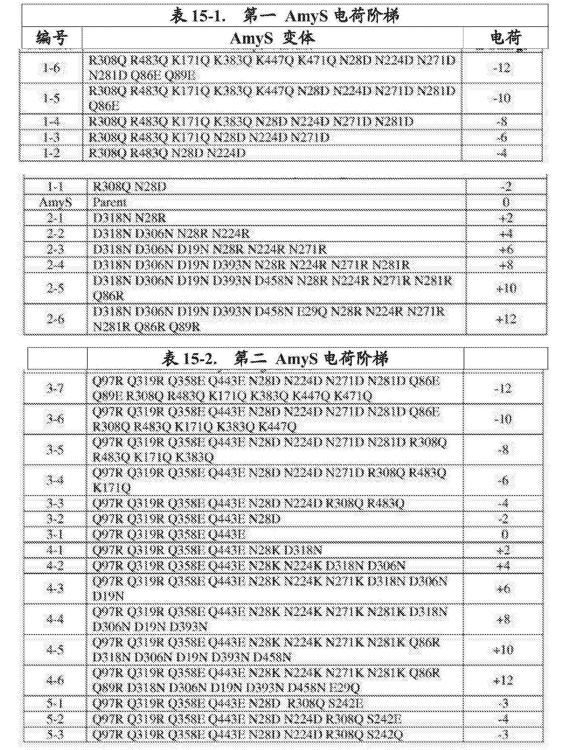 Figure CN105483099AD00651