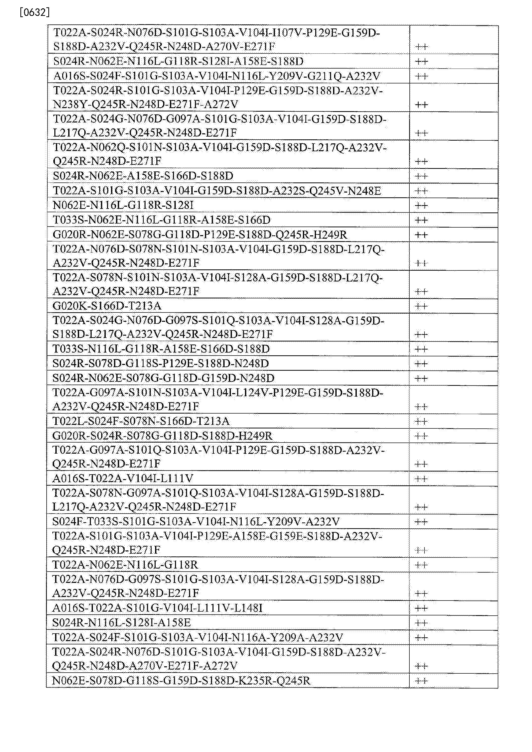 Figure CN103764823BD02341