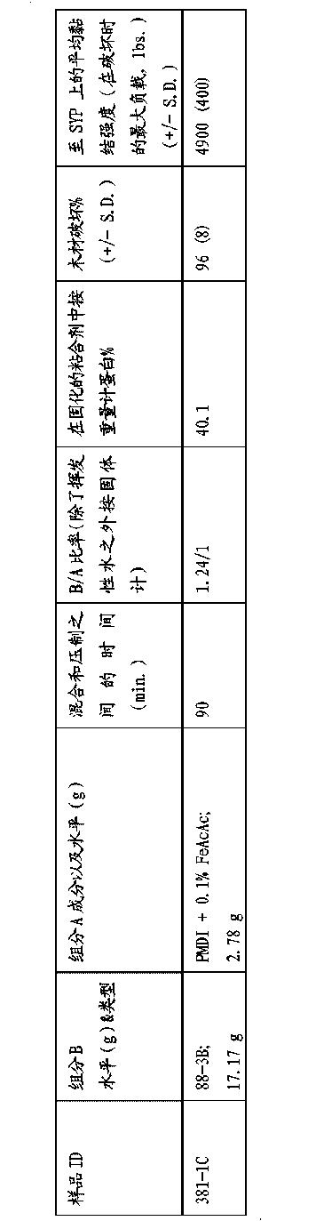 Figure CN102439056BD00731