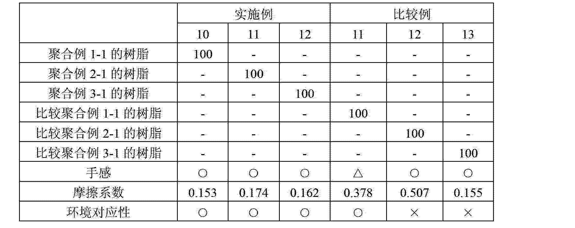 Figure CN102666655BD00301