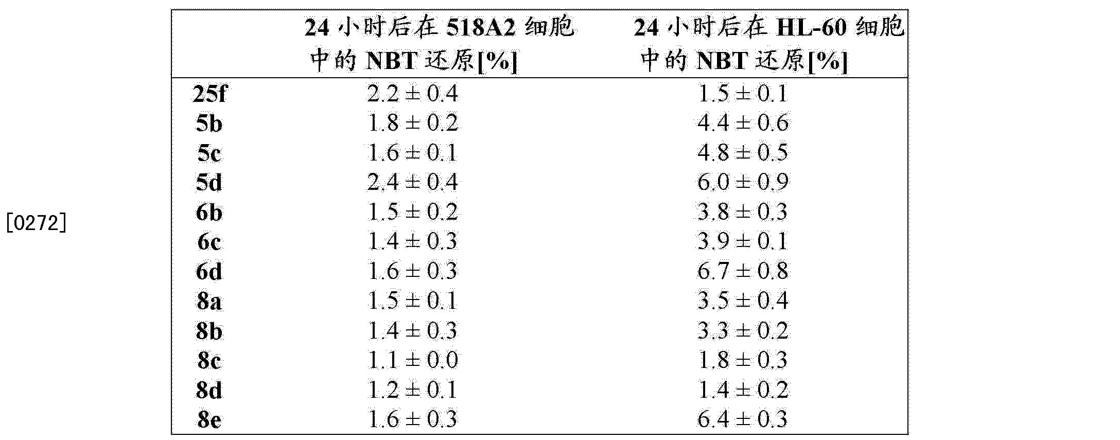 Figure CN102985410AD00421