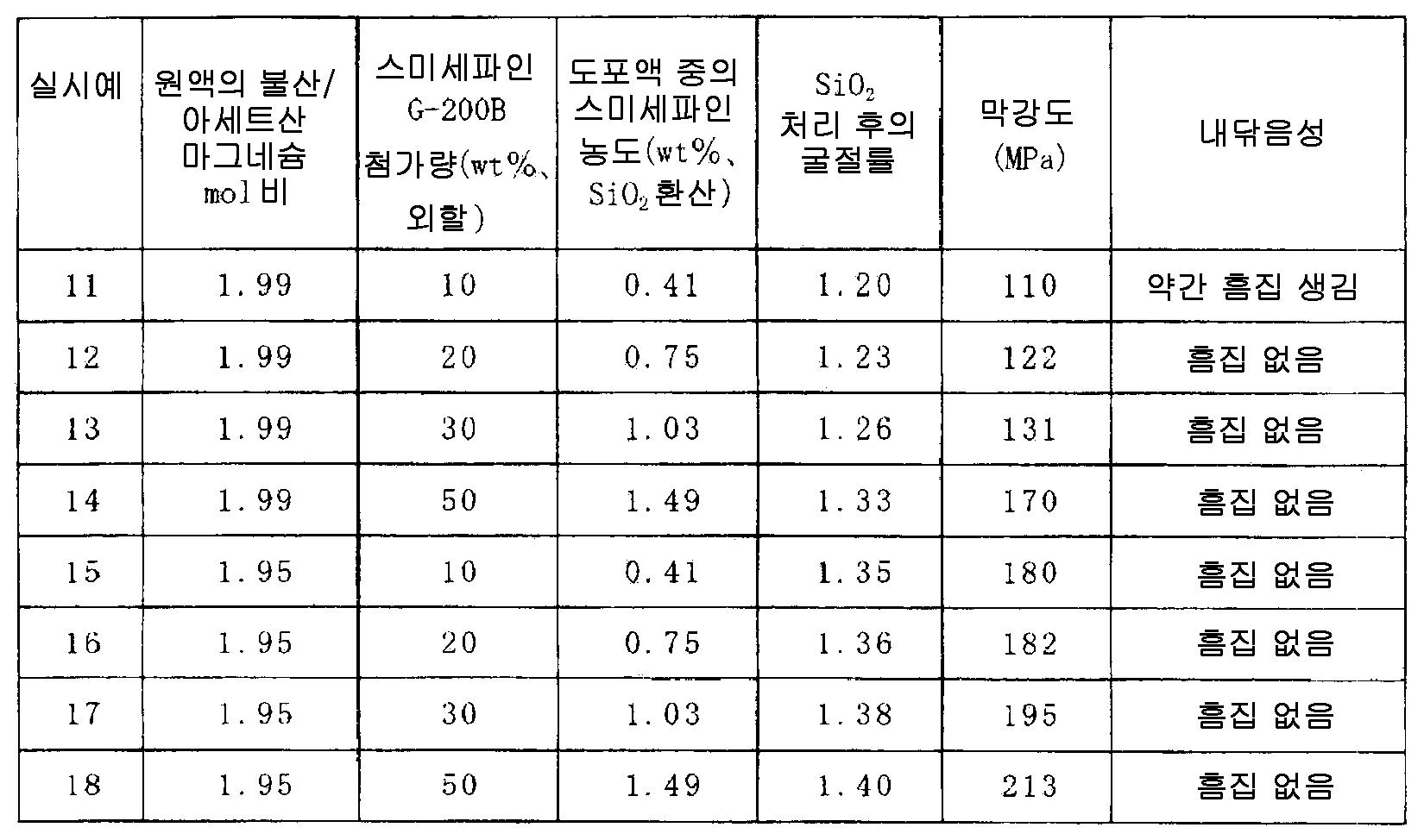 Figure 112013031823050-pat00002
