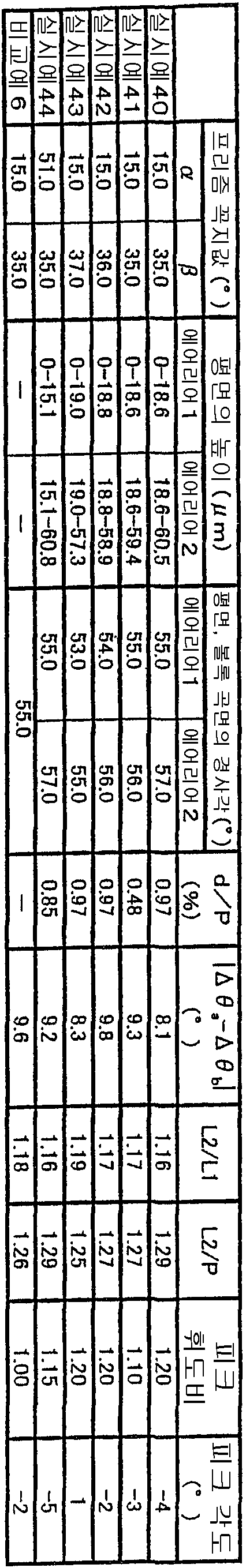 Figure 112004033950345-pct00014