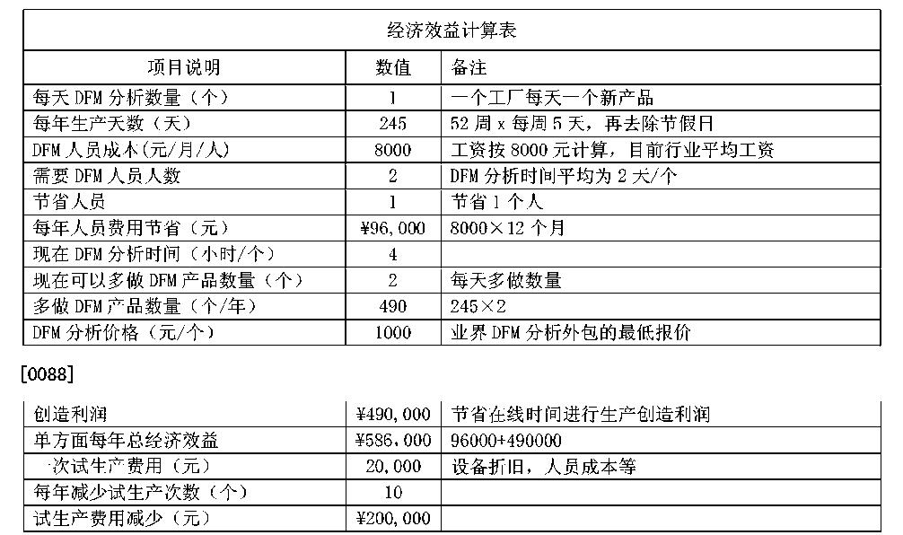 Figure CN104765822AD00151