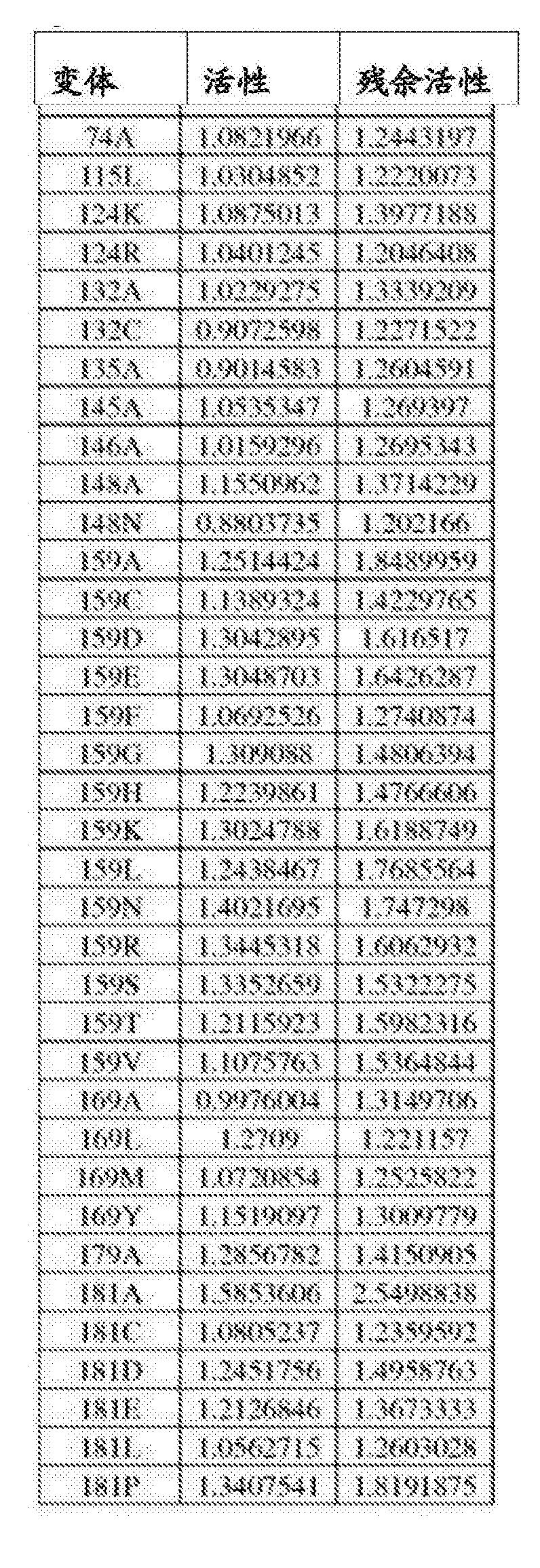 Figure CN105483099AD01102