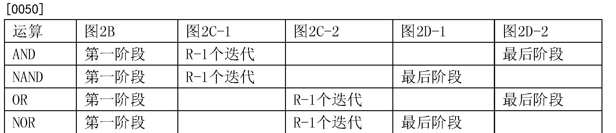 Figure CN105556607BD00141