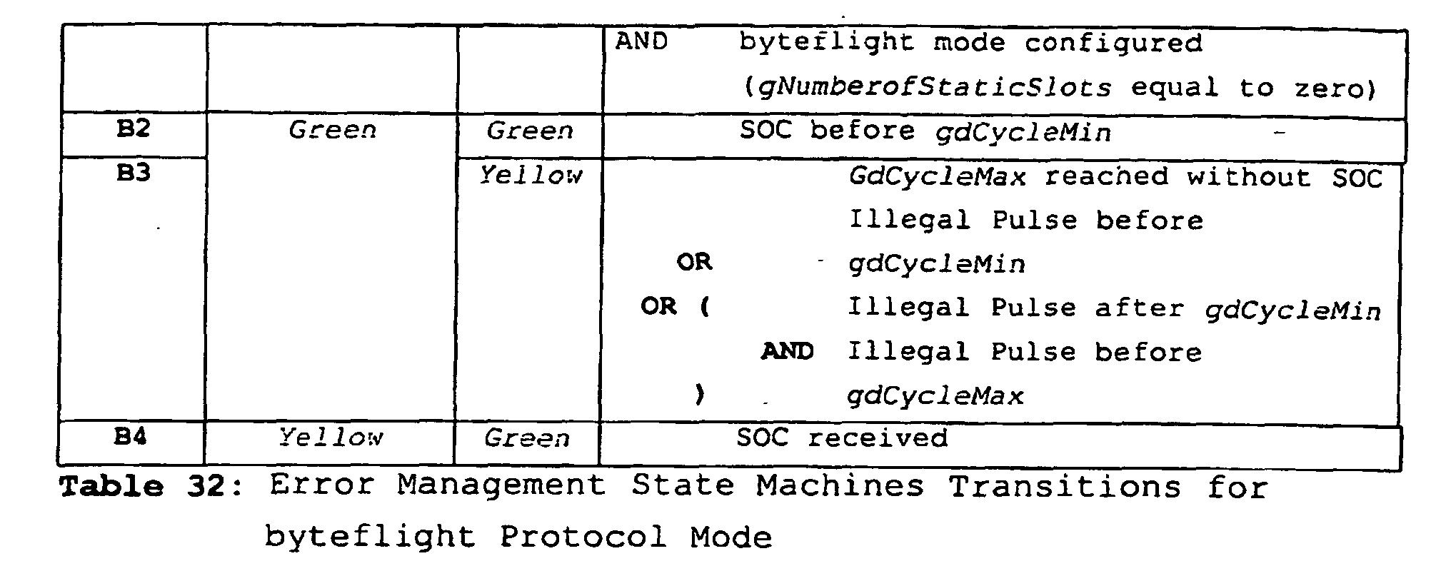 Figure 03590001