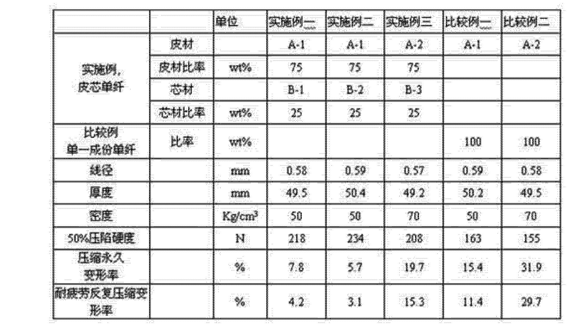 Figure CN104562731AD00061