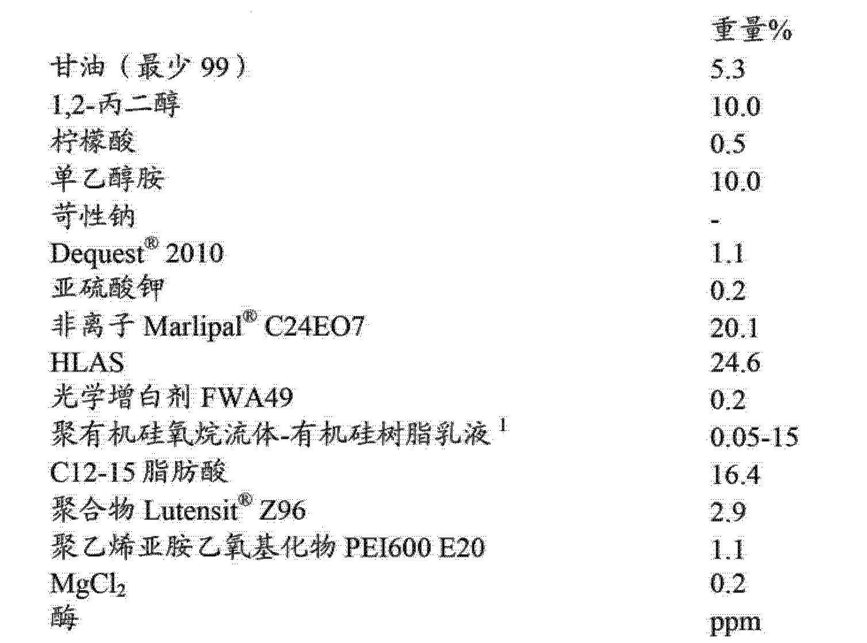 Figure CN103732730AD00511