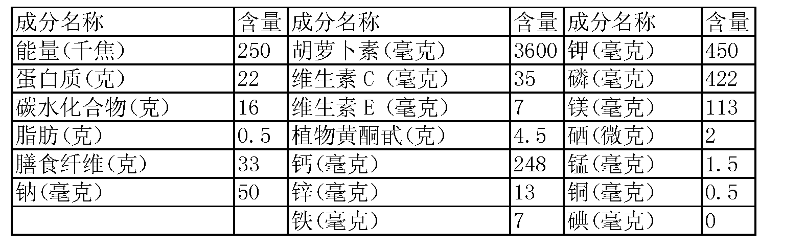 Figure CN104186850AD00041