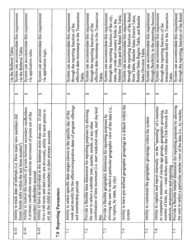 Figure US20030023491A1-20030130-P00051
