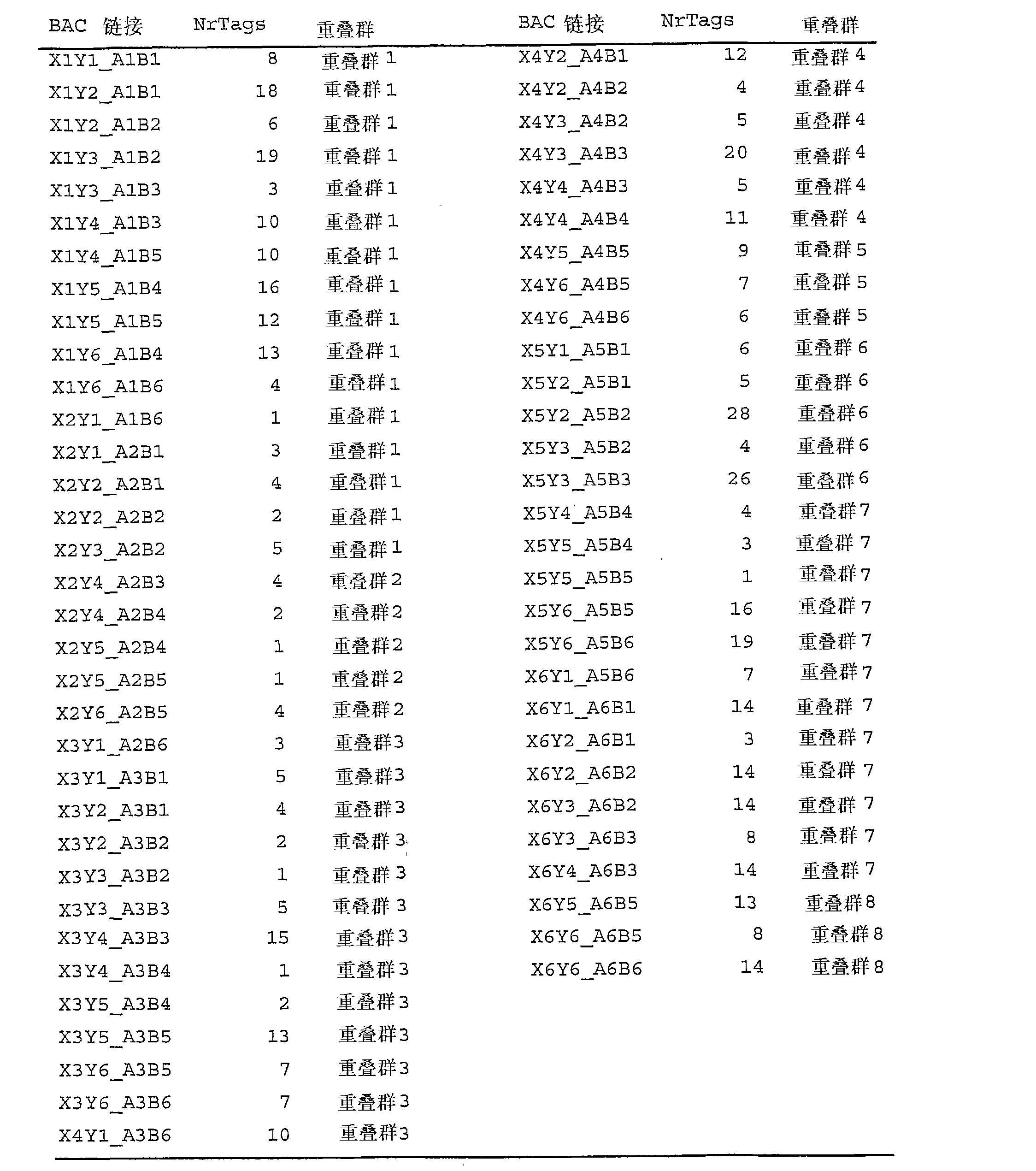 Figure CN101484589BD00181